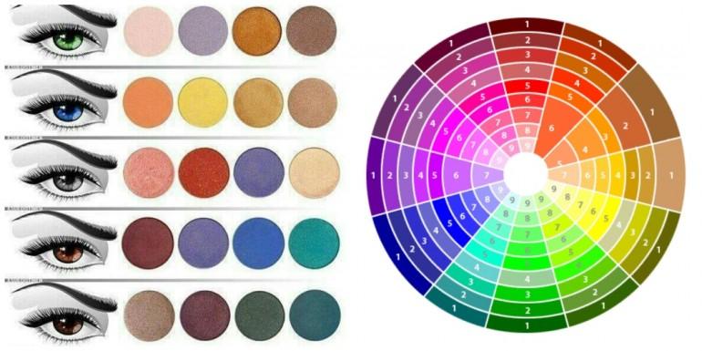palette azzurro makeup